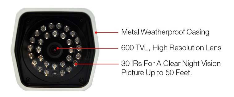 samsung techwin america sme 4221 8 channel. Black Bedroom Furniture Sets. Home Design Ideas