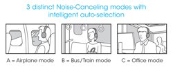Automatic ambient noise canceling