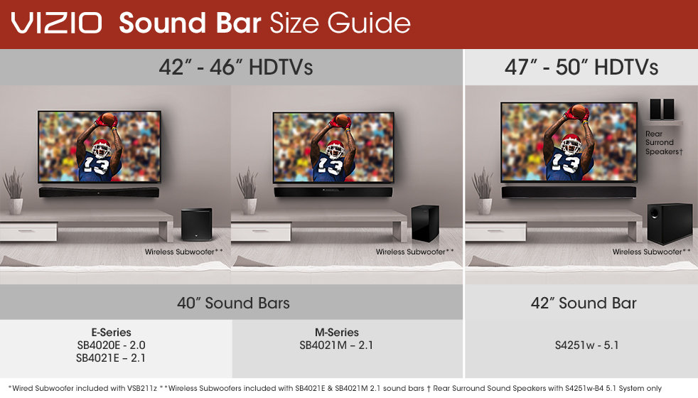 How to connect my vizio soundbar to my samsung tv