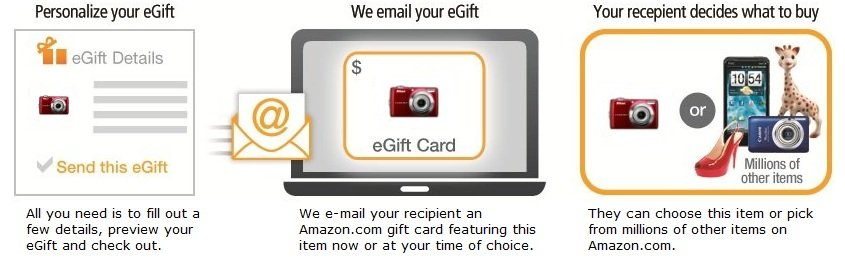 Amazon Com Gift Cards Send A Gift Card Featuring An Item