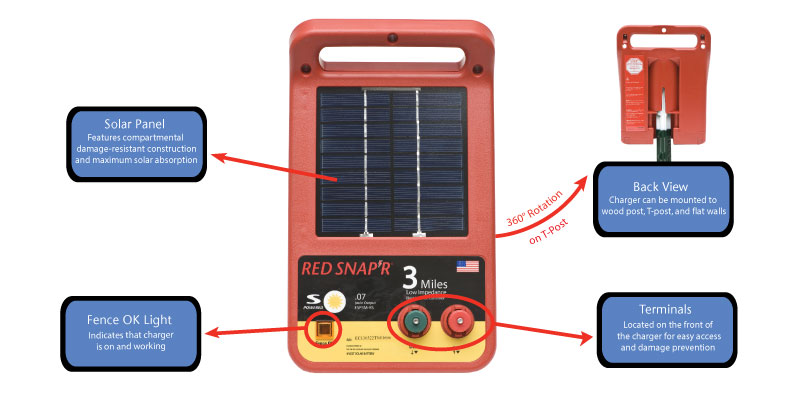 3 Mile Solar Charger