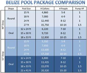 Amazon Com Blue Wave Belize 27 Feet Round 52 Inch Deep 6
