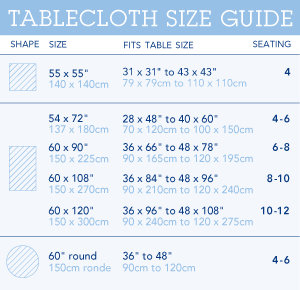 Delicieux Table Sizes