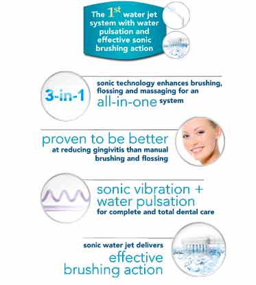 SWJ1 Sonic Water Jet System