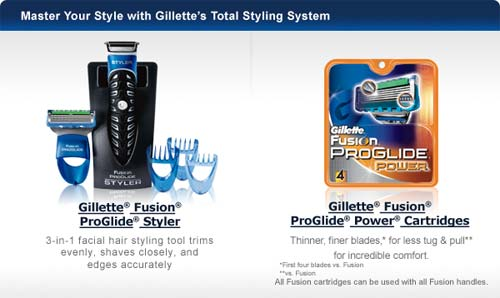 Master Your Style with Gillette's Total Styling System / Gillette Fusion ProGlide Styler - 3-in-1 facial hair styling tool trims evenly, shaves closely and edges accurately / Gillette Fusion ProGlide Power Cartridges - Thinner, finer blades (first four blades vs. Fusion) for less tuch & pull (vs. Fusion) for incredible comfort.