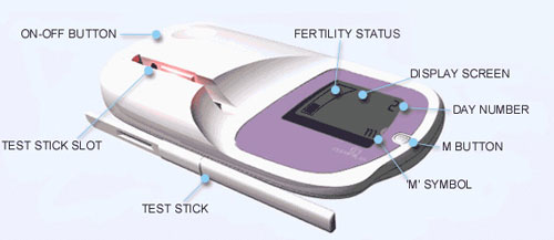 Clearblue Fertility Monitor UK