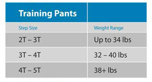 Amazon.com: Huggies Pull-Ups Training Pants with Cool Alert, Boys ...