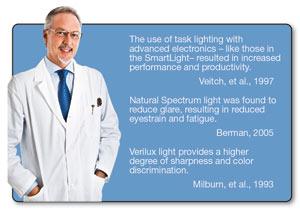 Verilux SmartLight Productivity Lamp WinterBlue