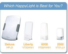 Verilux HappyLight Comparison Chart