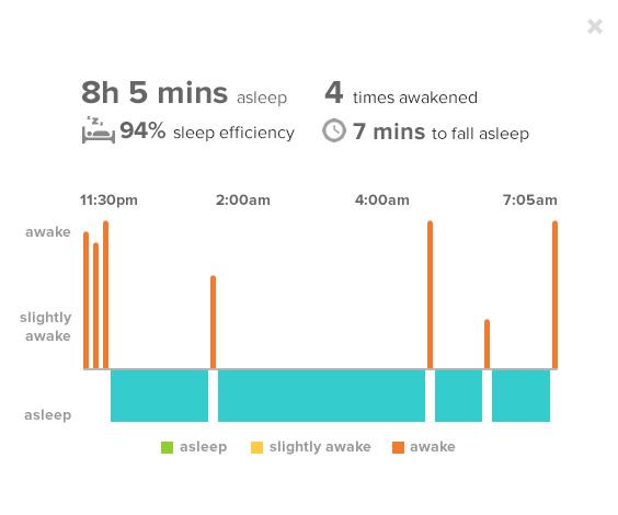 fitbit one wireless activity and sleep tracker burgundy amazon ca