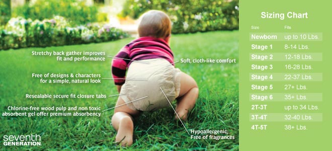 Seventh Generation Diapers and Training Pants
