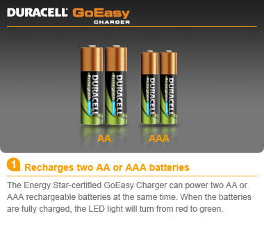 Amazon Com Duracell Goeasy Charger Rechargable Includes 2
