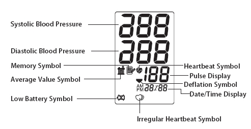 how to read blood pressure machine