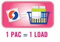Procter & Gamble PESTEL/PESTLE Analysis & Recommendations
