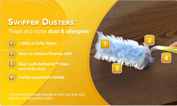 Swiffer Dusters®. Traps and locks dust & allergens*