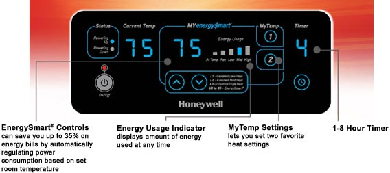 Honeywell HZ-980 MyEnergySmart Infared Whole Room Heater Heater Honeywell Honeywell Infared Infrared Heaters Infrared Heaters Room Whole
