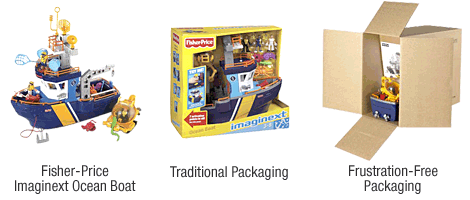 Frustration-Free Package Comparison