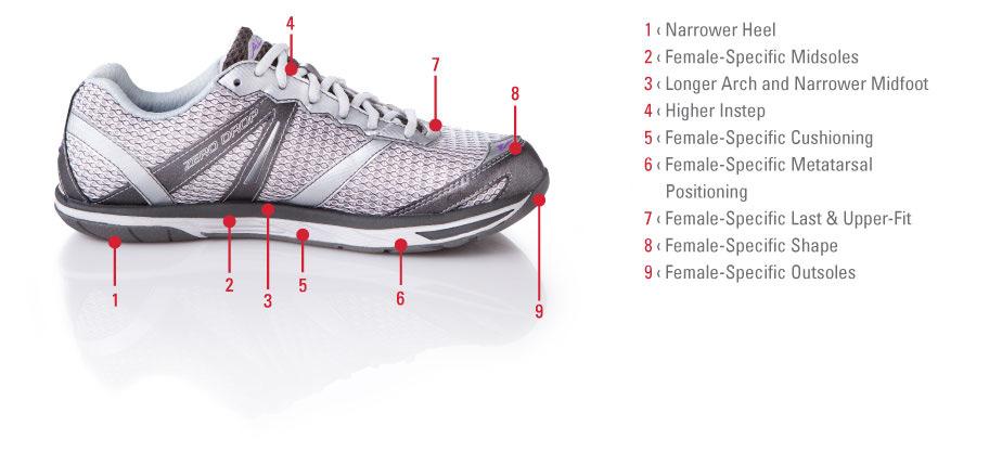 Amazon.com | Altra A2114 Women's Delilah Running Shoes - Magenta ...