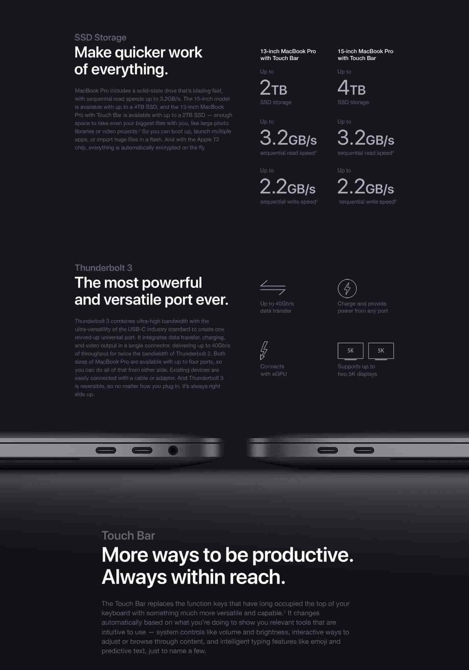 How to make presentations on macbook pro fast 2020 charge