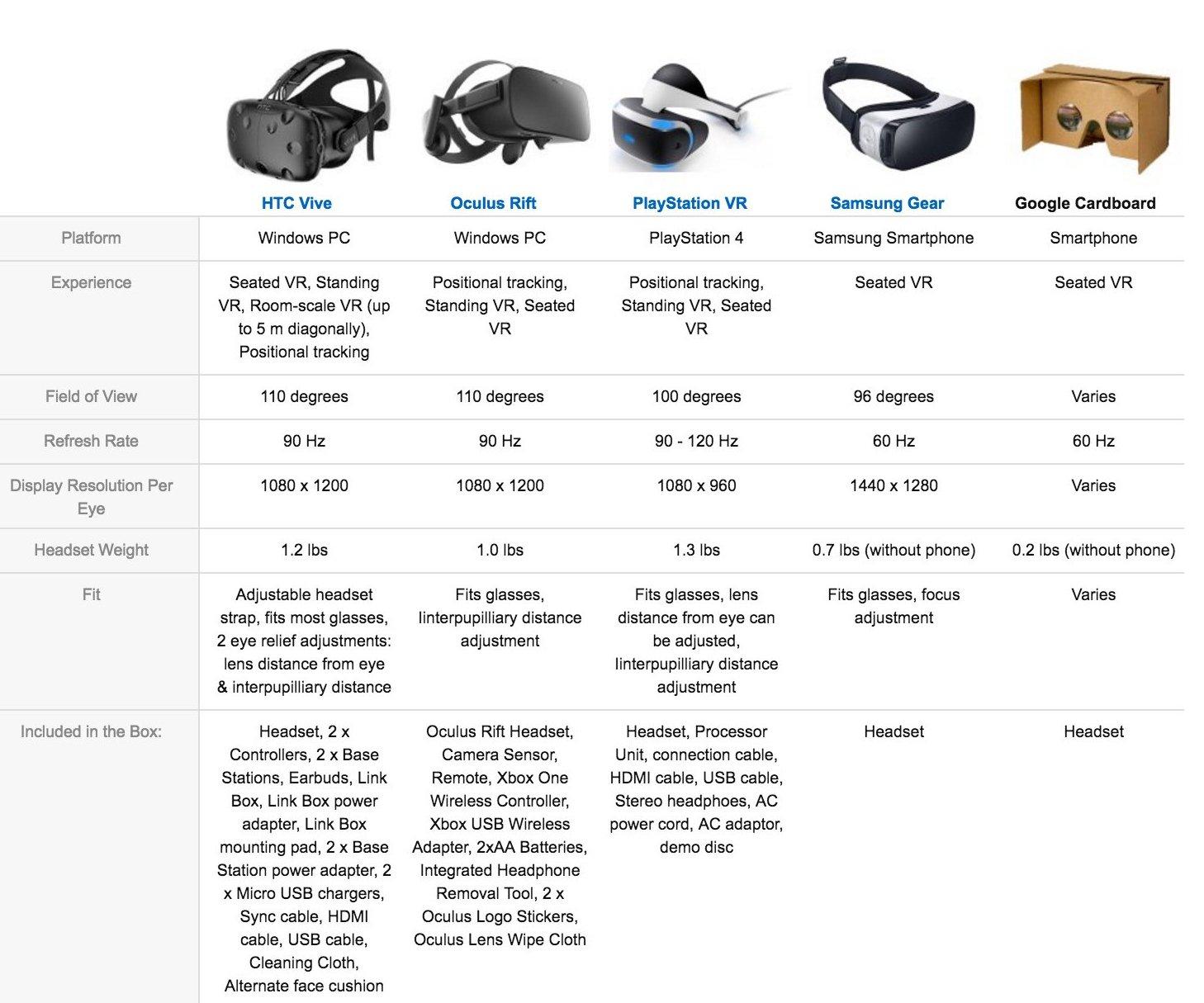 Amazon.com: Virtual Reality: Video Games