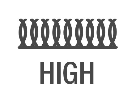 High Pile Height Area Rugs