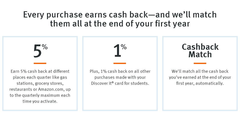 Raleigh cash loans photo 2