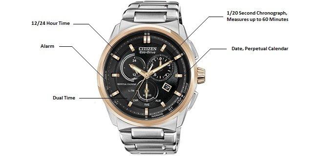 Amazon.com: Citizen Men's BL5480-53A Eco-Drive Perpetual Calendar ...