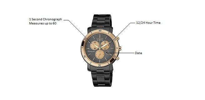 Watch Diagram