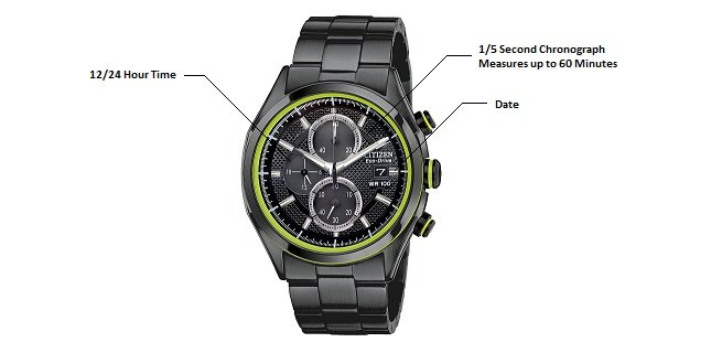 aaa705097 Citizen Men's CA0435-51E HTM 2.0 Eco-Drive Black Ion Plated ...