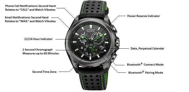 citizen men s proximity eco drive black ion plated proximity watch rh amazon ca citizen eco drive w760 manual citizen w760 instructions