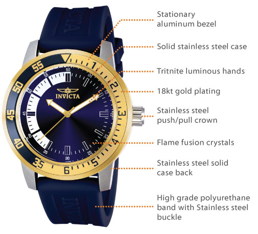 Invicta Men's Blue Band Stainless Steel Watch