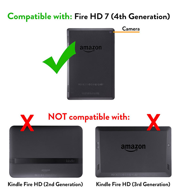 Download Driver: Amazon Kindle Fire HD 3rd Generation