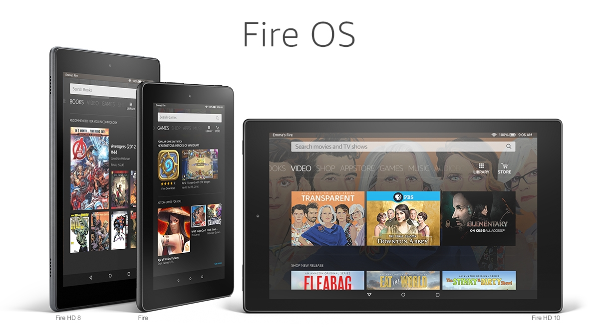 Fire amazon official site 7 tablet at an incredible price fandeluxe Images