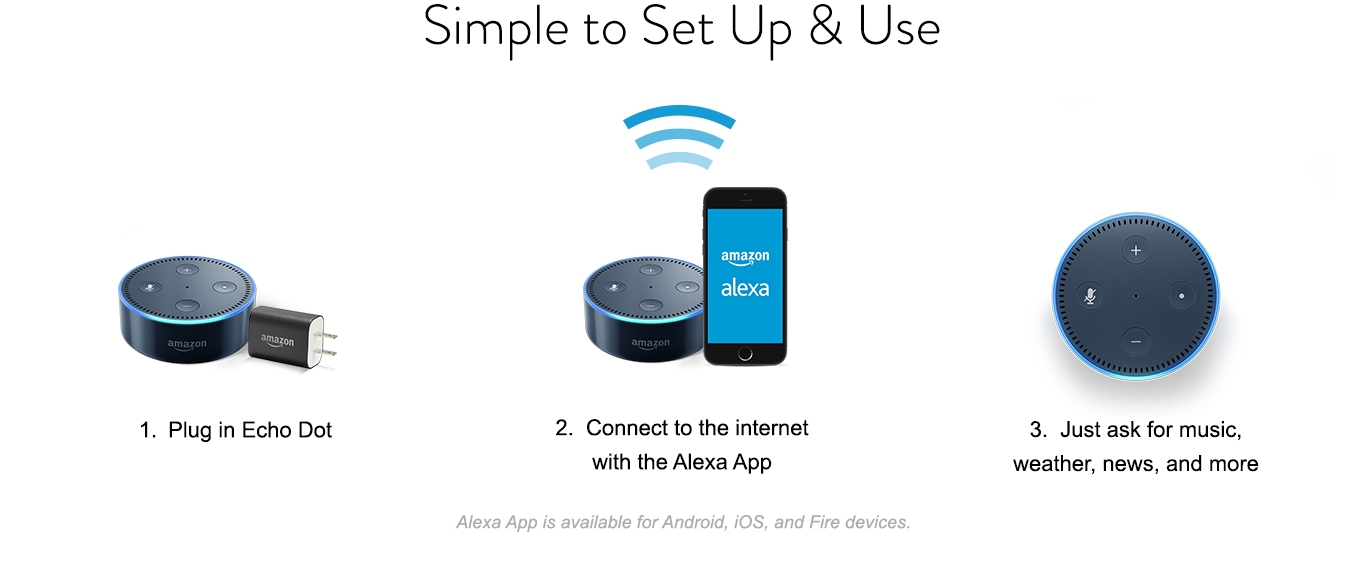 Simple to Set Up & Use - 1. Plug in Echo Dot | 2. Connect to the internet with the Alexa App | 3. Just ask for music, weather, news, and more - Alexa App is available for Android, iOS, and Fire devices.