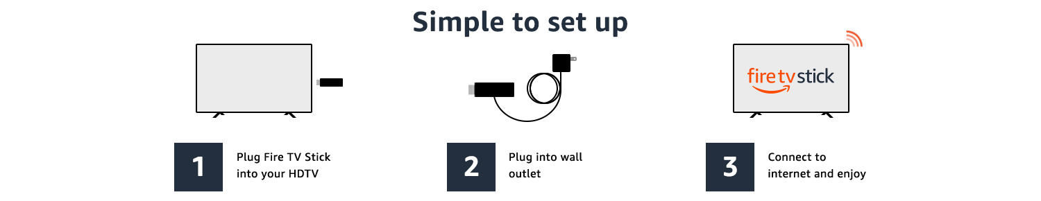 Amazon Fire TV Stick - Simple to set up