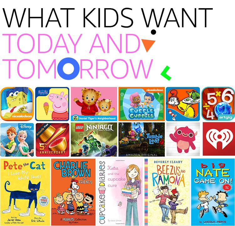 What kids want today. And tomorrow.