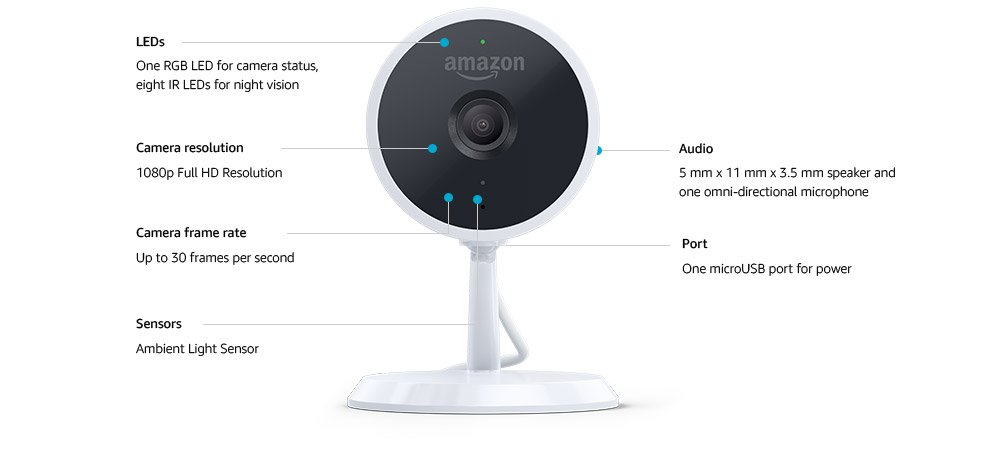Technical Details of AMAZON CLOUD CAM