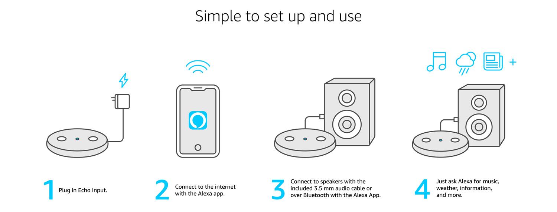 Echo Input – Bring Alexa to your own speaker- White on