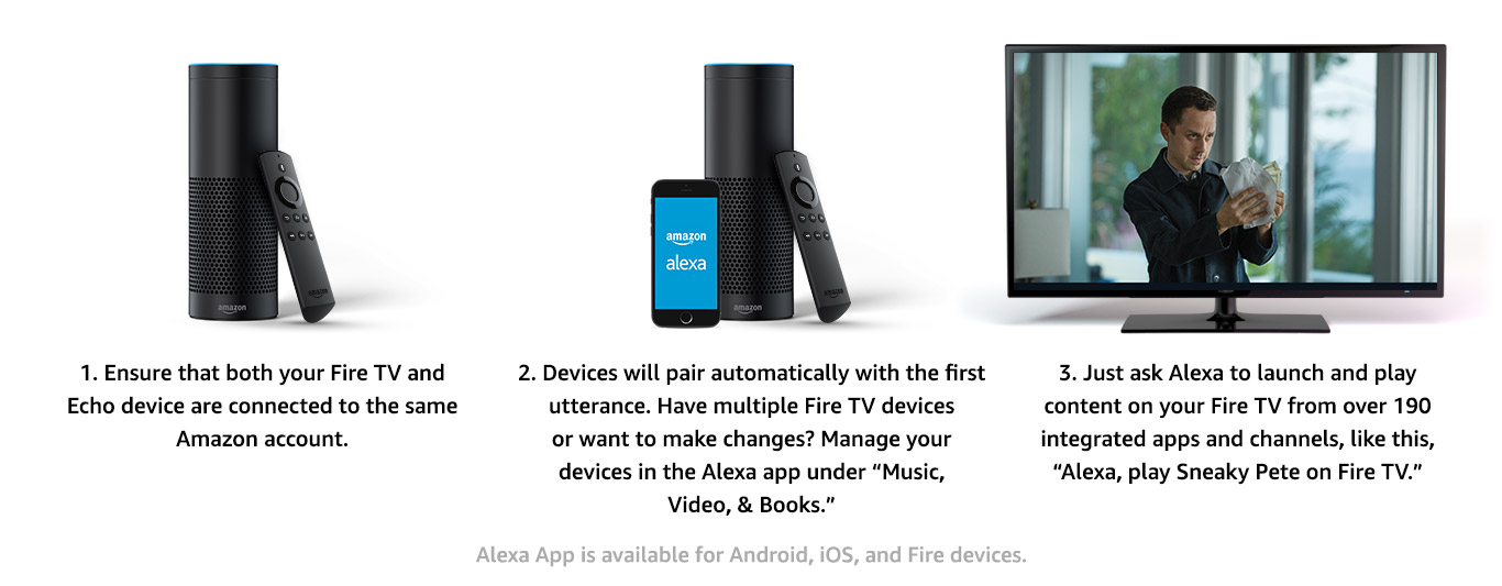 Amazon fire tv stick with alexa voice remote streaming media player follow the instructions below and find out everything you can do on fire tv using echo here fandeluxe