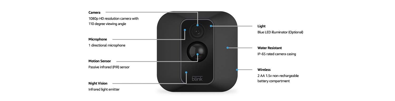 All New Blink Xt2 Wireless Outdoor Indoor Smart Security