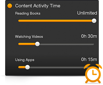 Kindle FreeTime Unlimited
