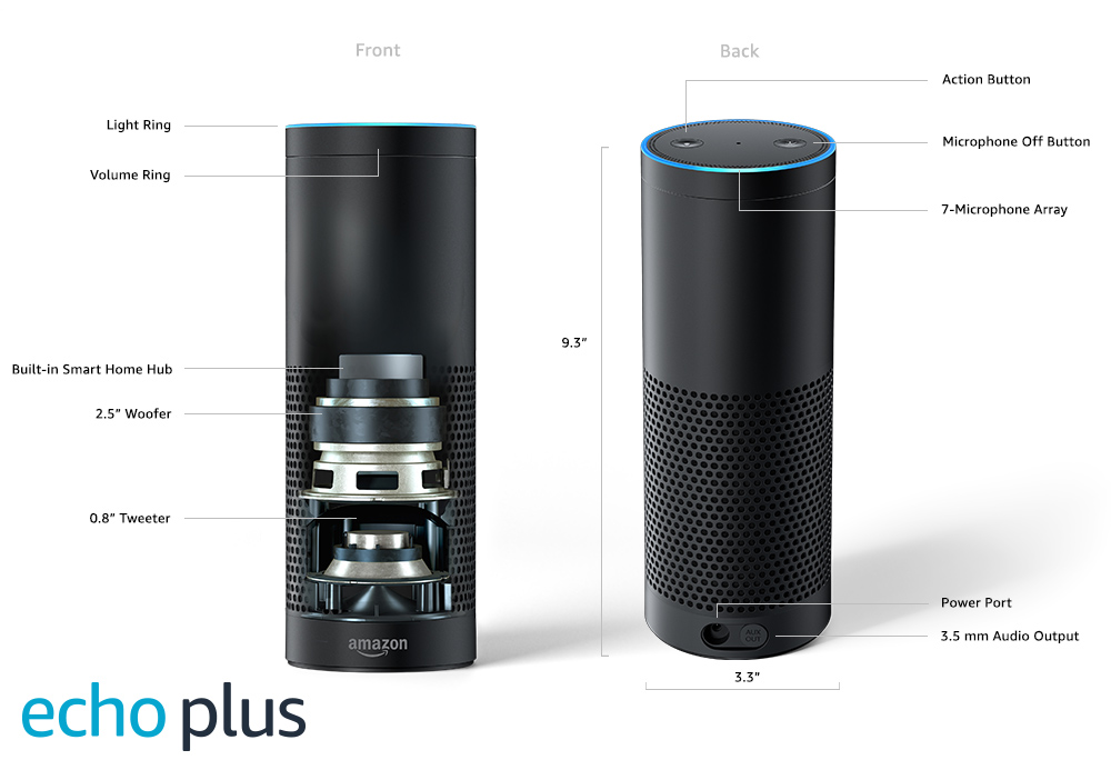 Amazon Echo | Volume Ring | Reflex port (Enhances the woofer's output for deeper sounds without distortion) | 2.5 inch woofer (Delivers deep bass response) | 2.0 inch tweeter (Crisply hits the high notes) | Microphone off button | 7-microphone array | Action button | Light ring