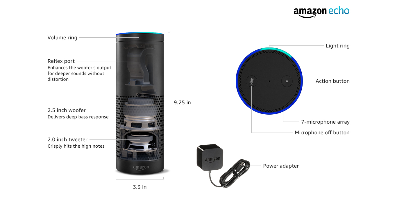Amazon Echo - Previous Generation