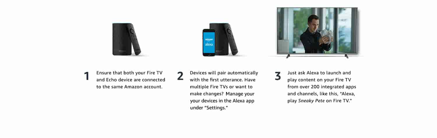Amazon Fire TV Stick with Alexa Voice Remote, streaming
