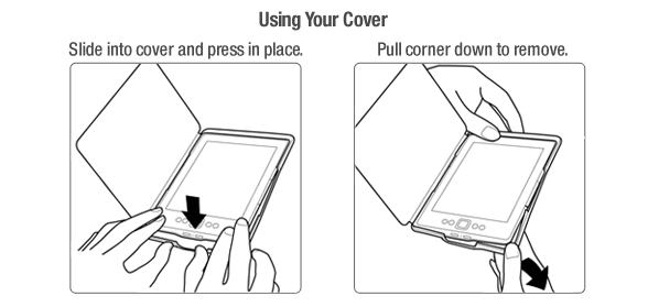 Using Your Cover