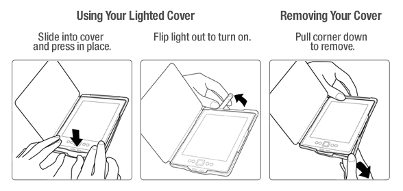 Using Your Lighted Cover