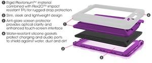 ATLAS® Waterproof Case for Amazon Kindle Fire HD (2013) Features