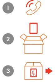 How SquareTrade plans work