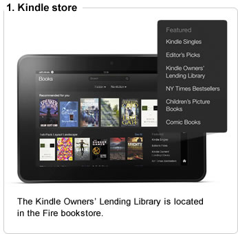 The Kindle Owners' Lending Library is located in the Fire bookstore.