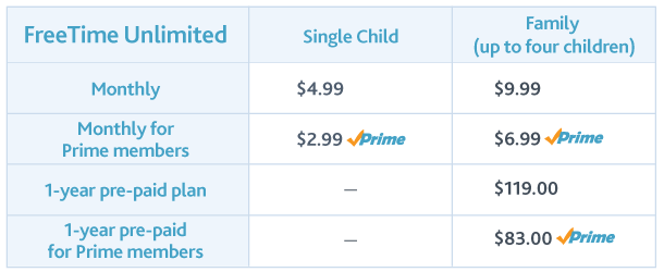 Amazon FreeTime Unlimited subscription pricing starting at $2.99 per month